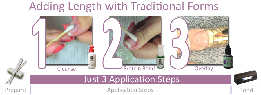Instructions to add length to your nails using traditional forms.